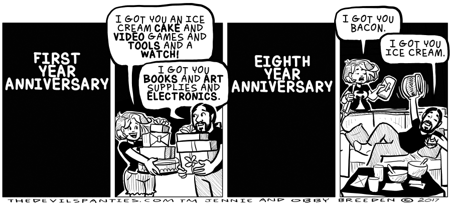 As I get older I'd rather celebrate by eating ice-cream on the couch watching a $4 movie rental. Remember when we had to go to the video store?